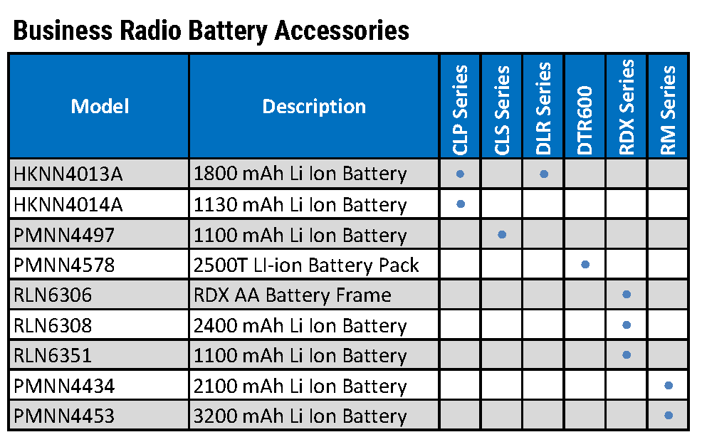 Motorola Business Radio Tier Accessory Chart4_Page_2