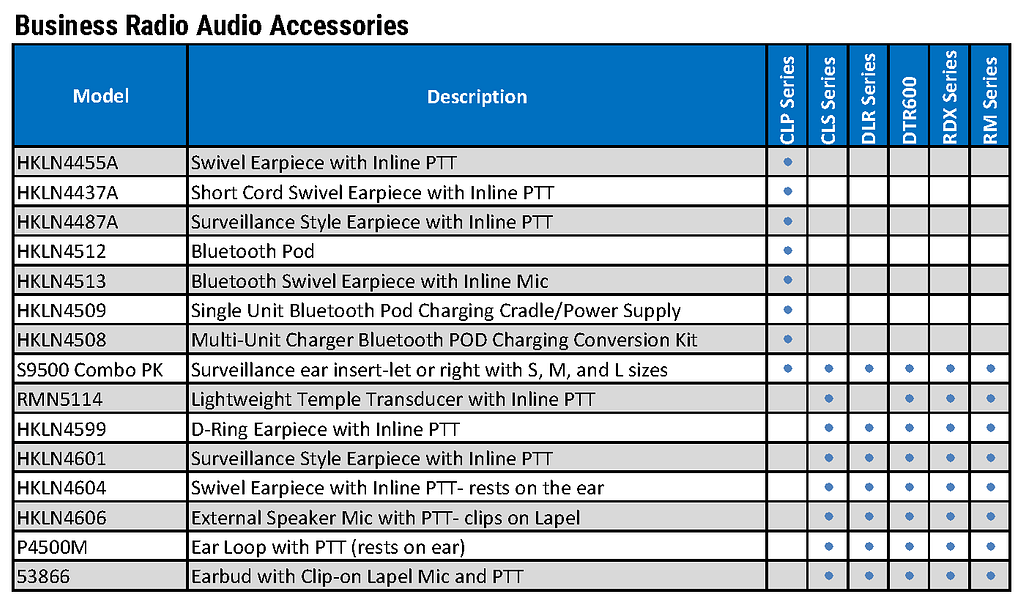 Motorola Business Radio Tier Accessory Chart4_Page_5